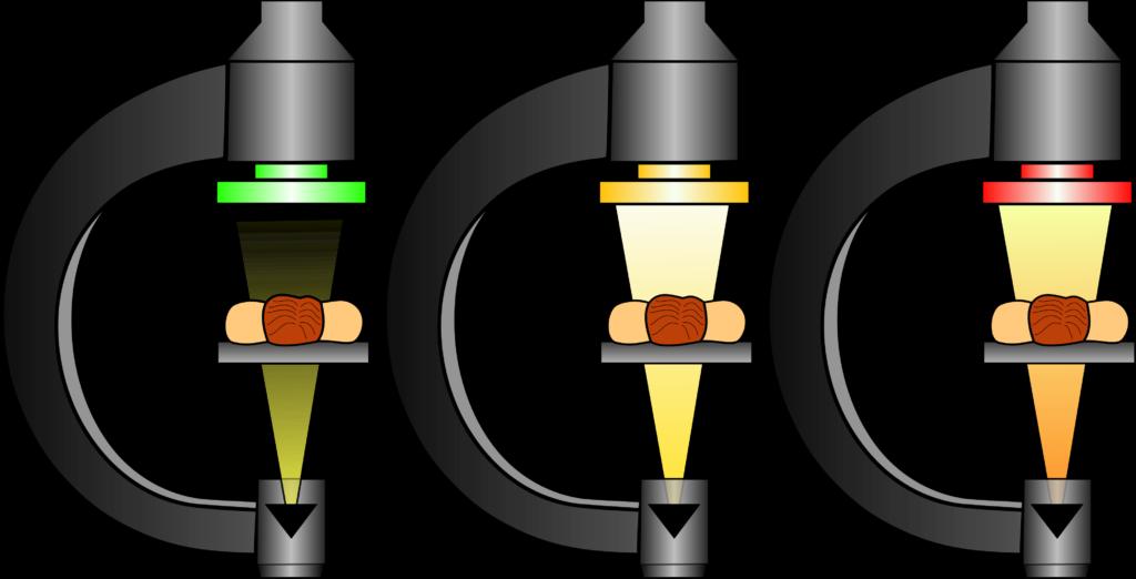 C-Bogen Belichtungsmodus