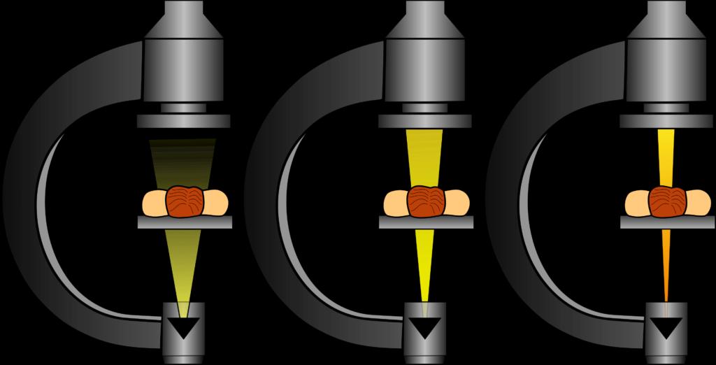 C-Bogen Zoom-Faktor