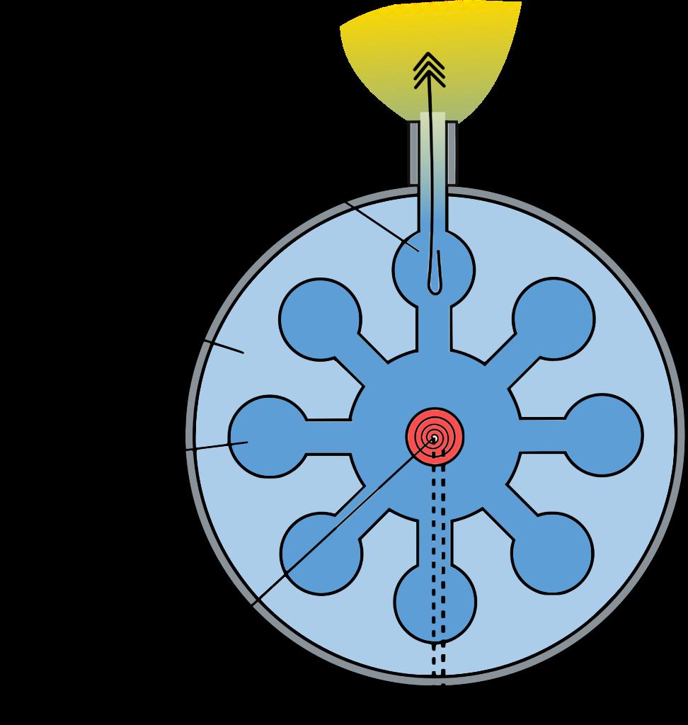 Skizze eines Magnetron