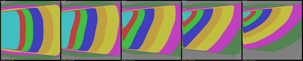 Keilfilter-Winkel 0°, 15°, 30°, 45° und 60°