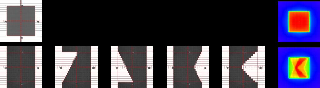 Funktionsprinzip der intensitätsmodulierten Bestrahlungstechnik durch Überlagerung mehrerer Subfelder (Segmente).