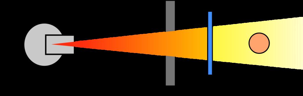 Bestimmung des Bleigleichwerts gemäß alter DIN EN 61331-1:2006