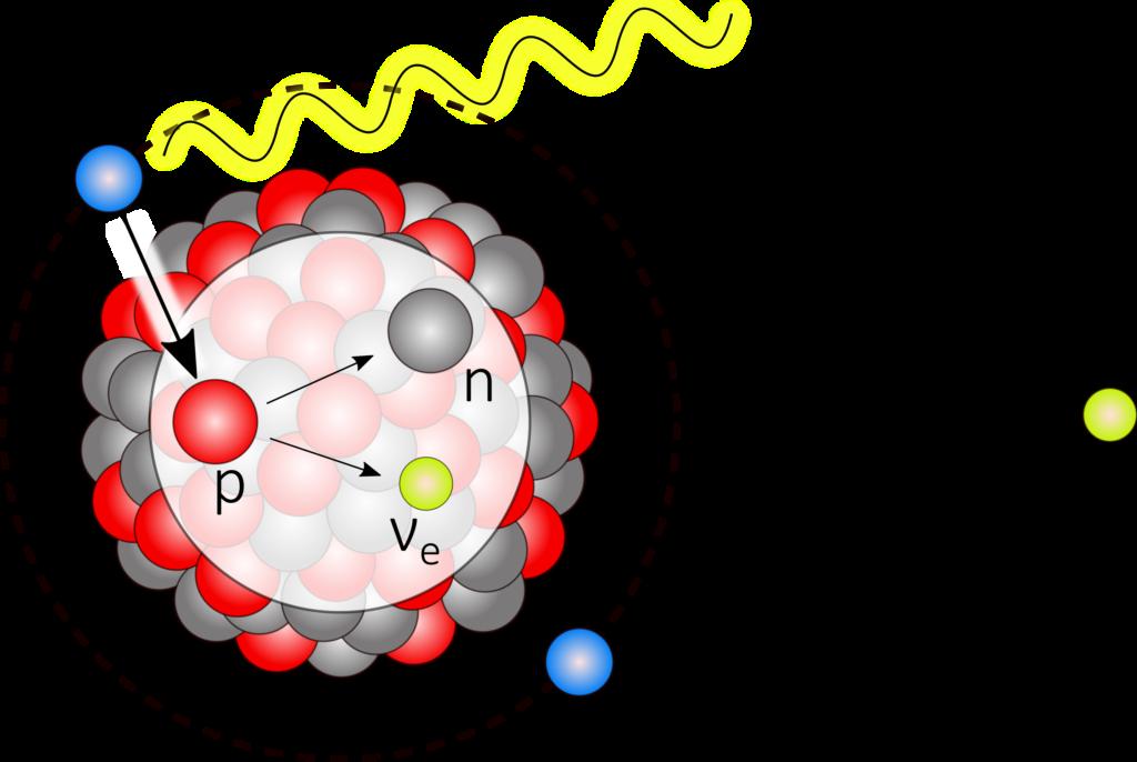Elektroneneinfang
