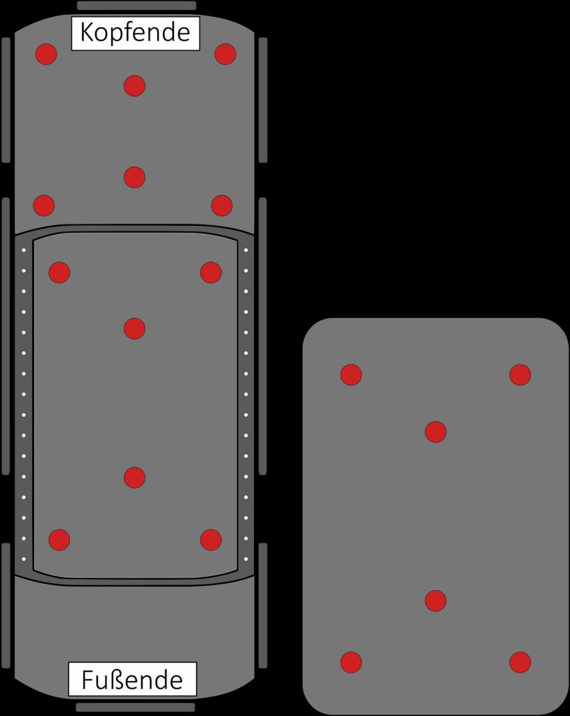 Messpunkte auf den OP-Tischplatten zur Bestimmung des Aluminium-Gleichwerts nach DIN 61331-1- Schematische Skizze.