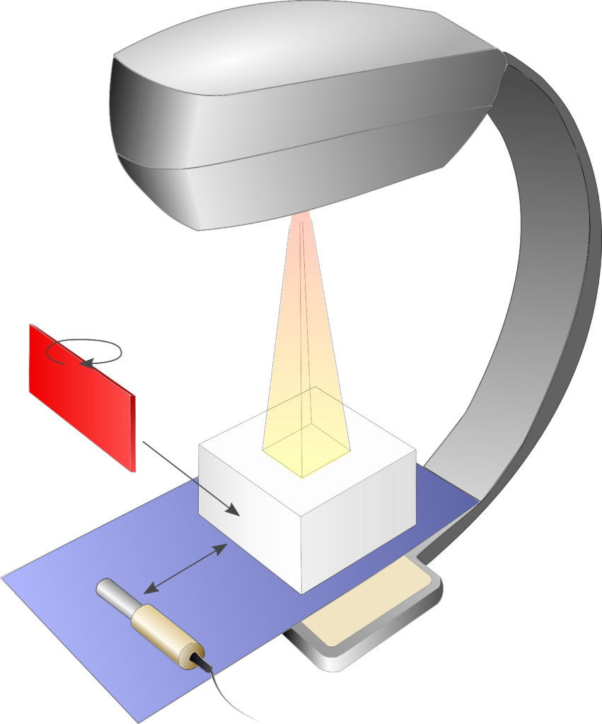 Schematische Darstellung des Messaufbaus bestehend aus einem C-Bogen, einem RW3-Plattenstapel, dem Ausschnitt aus einer Bi-Layer Röntgenschürze und einer Messkammer. Die Pfeile deuten die unterschiedlichen Szenarien an.
