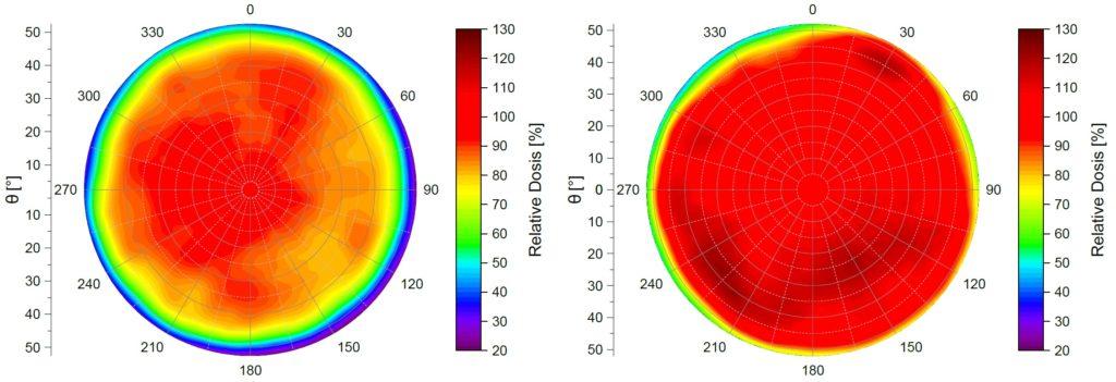 Gemessene Oberflächendosisverteilungen zweier CCB-Applikatoren in 0,46mm Abstand zur Oberfläche.