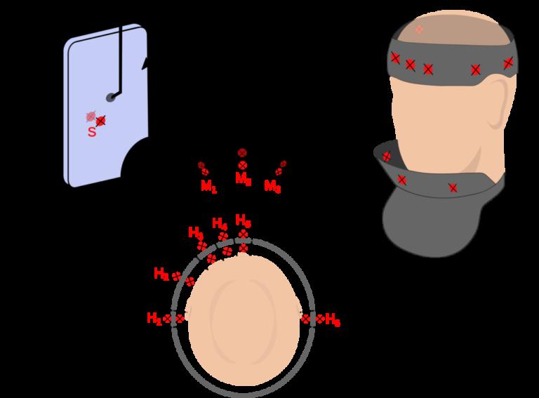 Texray-Detektorpositionen