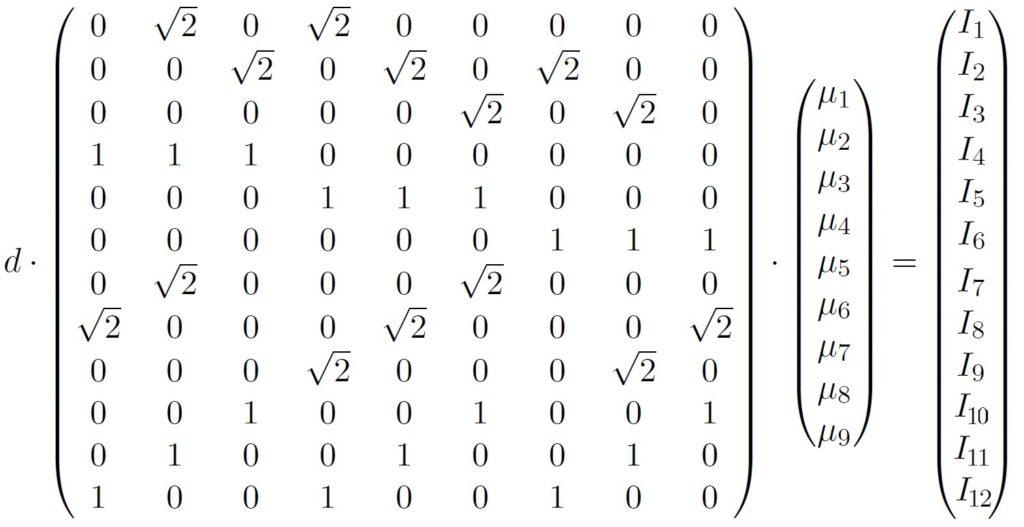 Darstellung des zu lösenden Gleichungssystem für eine Schicht bestehend aus 3x3-Voxeln vor der Umstellung nach µ.