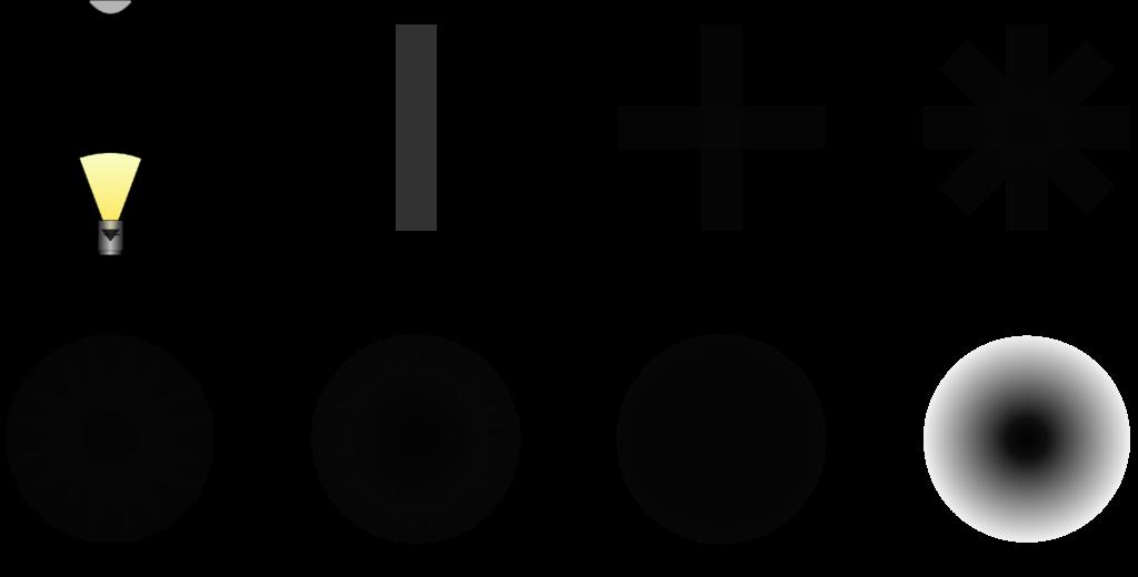 Darstellung des Funktionsprinzips der ungefilterten Rückprojektion für unterschiedliche viele Projektionen. Das Endergebnis ist verschwommen.