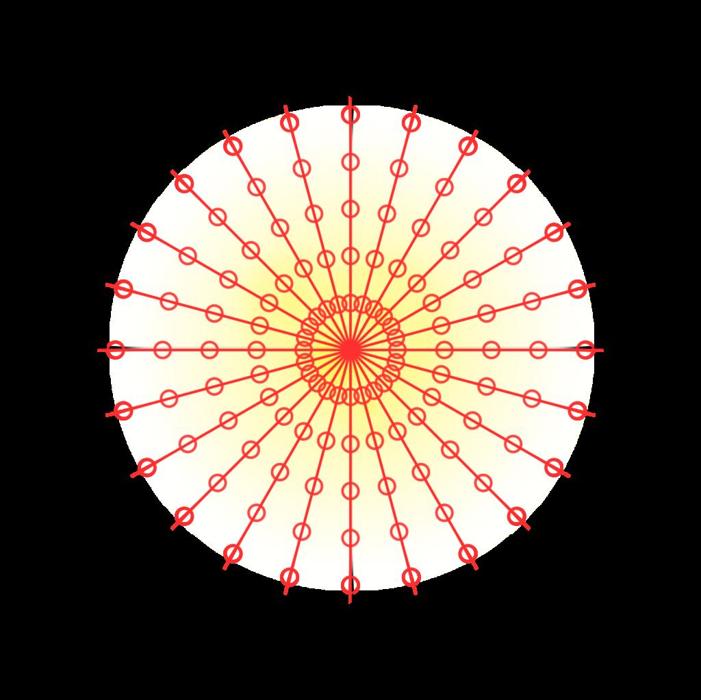 """Anordnung der 1D-Fouriertransformierten von <span class=""""wp-katex-eq"""" data-display=""""false""""> p_θ (t) </span> im Frequenzraum. Die Punkte repräsentieren die Ortsauflösung des Detektors bzw. den Ort <span class=""""wp-katex-eq"""" data-display=""""false""""> t </span> im Objektraum."""